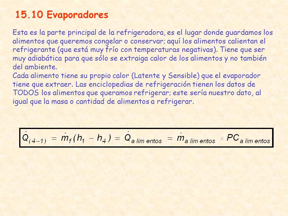 15.10 Evaporadores