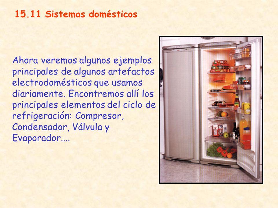 15.11 Sistemas domésticos