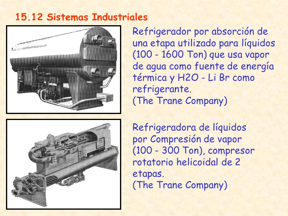 15.12 Sistemas Industriales