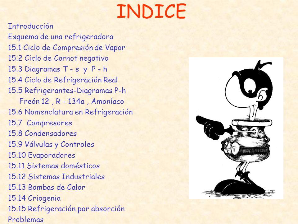 INDICE Introducción Esquema de una refrigeradora
