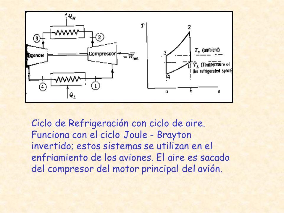 Ciclo de Refrigeración con ciclo de aire