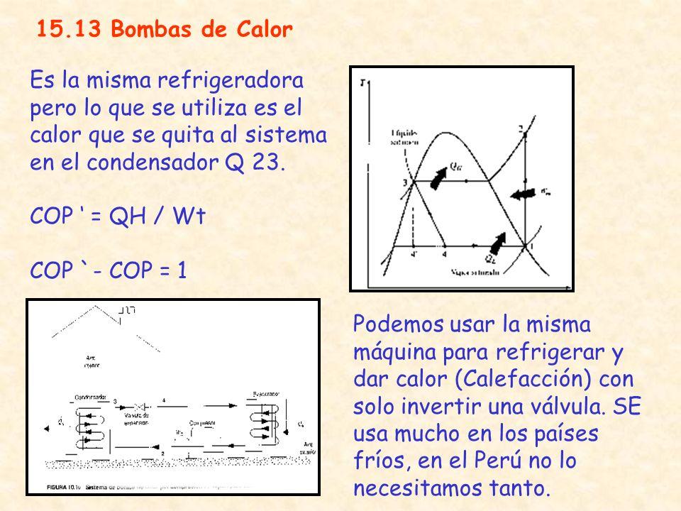 15.13 Bombas de Calor Es la misma refrigeradora pero lo que se utiliza es el calor que se quita al sistema en el condensador Q 23.