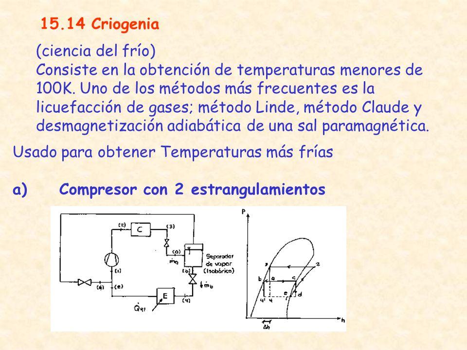 15.14 Criogenia (ciencia del frío)