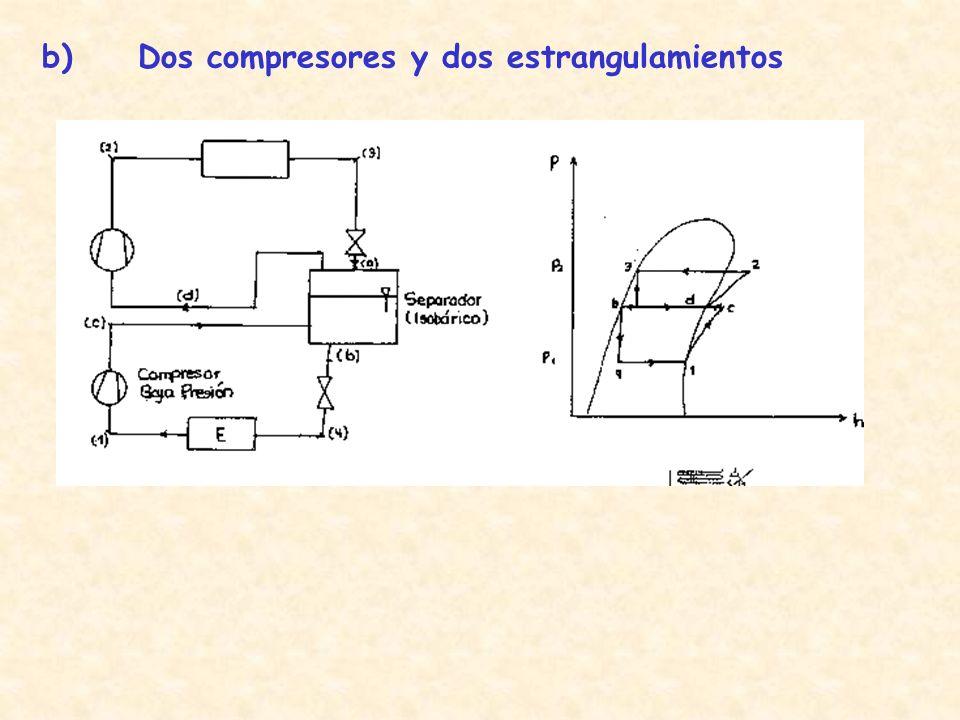 b) Dos compresores y dos estrangulamientos