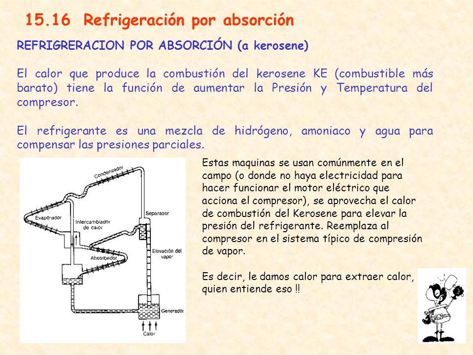 15.16 Refrigeración por absorción