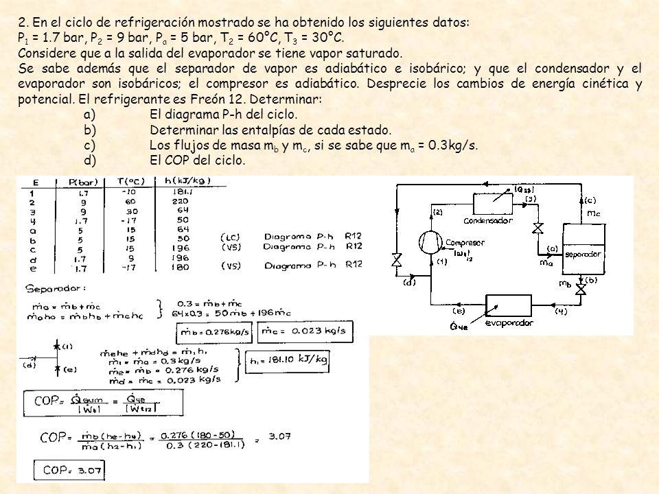 2. En el ciclo de refrigeración mostrado se ha obtenido los siguientes datos: