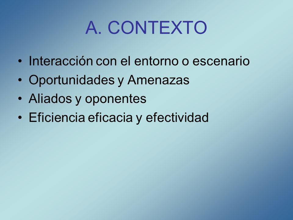A. CONTEXTO Interacción con el entorno o escenario