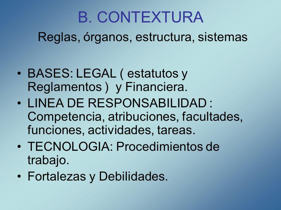 B. CONTEXTURA Reglas, órganos, estructura, sistemas