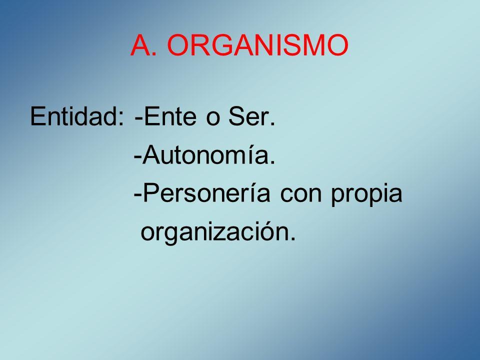 A. ORGANISMO Entidad: -Ente o Ser. -Autonomía. -Personería con propia
