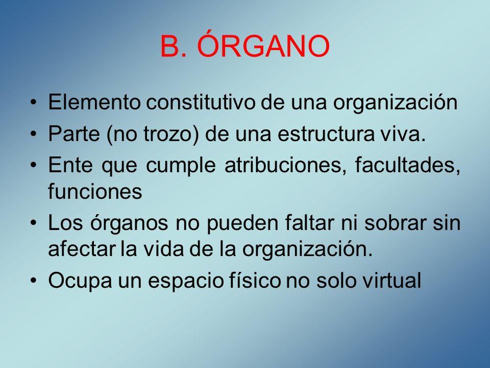 B. ÓRGANO Elemento constitutivo de una organización