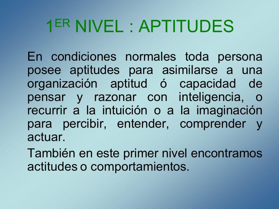 1ER NIVEL : APTITUDES