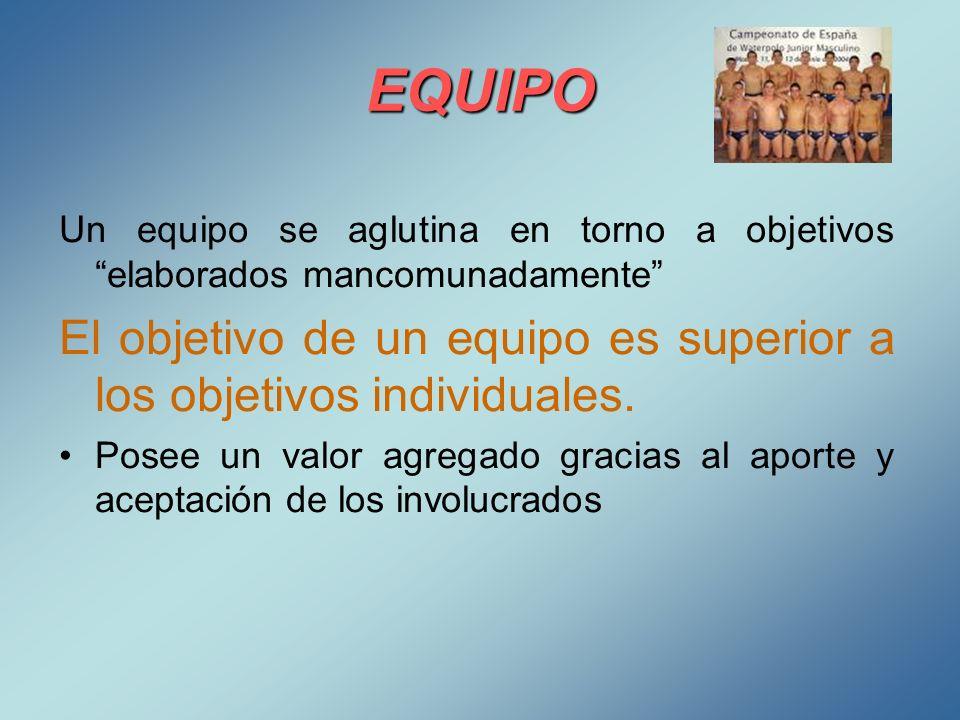 EQUIPO Un equipo se aglutina en torno a objetivos elaborados mancomunadamente El objetivo de un equipo es superior a los objetivos individuales.