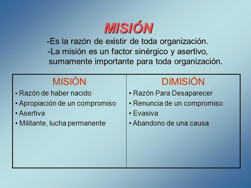 MISIÓN -Es la razón de existir de toda organización