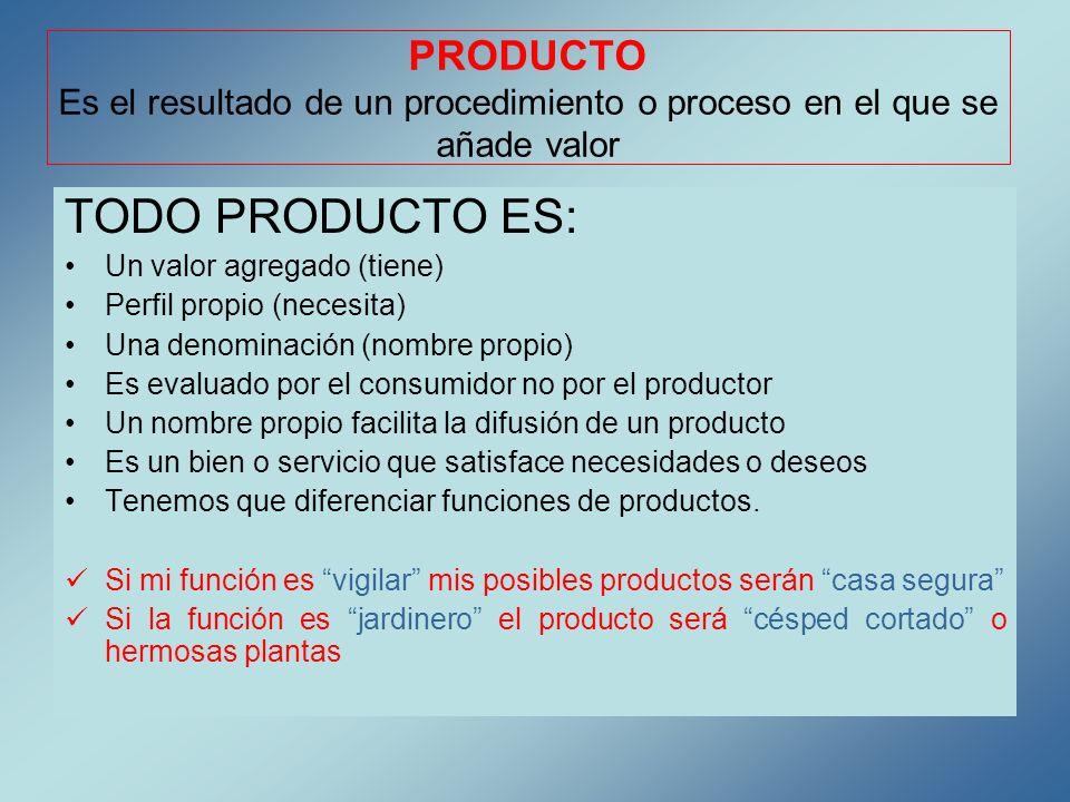 PRODUCTO Es el resultado de un procedimiento o proceso en el que se añade valor