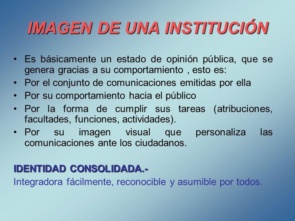 IMAGEN DE UNA INSTITUCIÓN