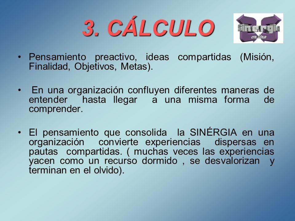 3. CÁLCULO Pensamiento preactivo, ideas compartidas (Misión, Finalidad, Objetivos, Metas).