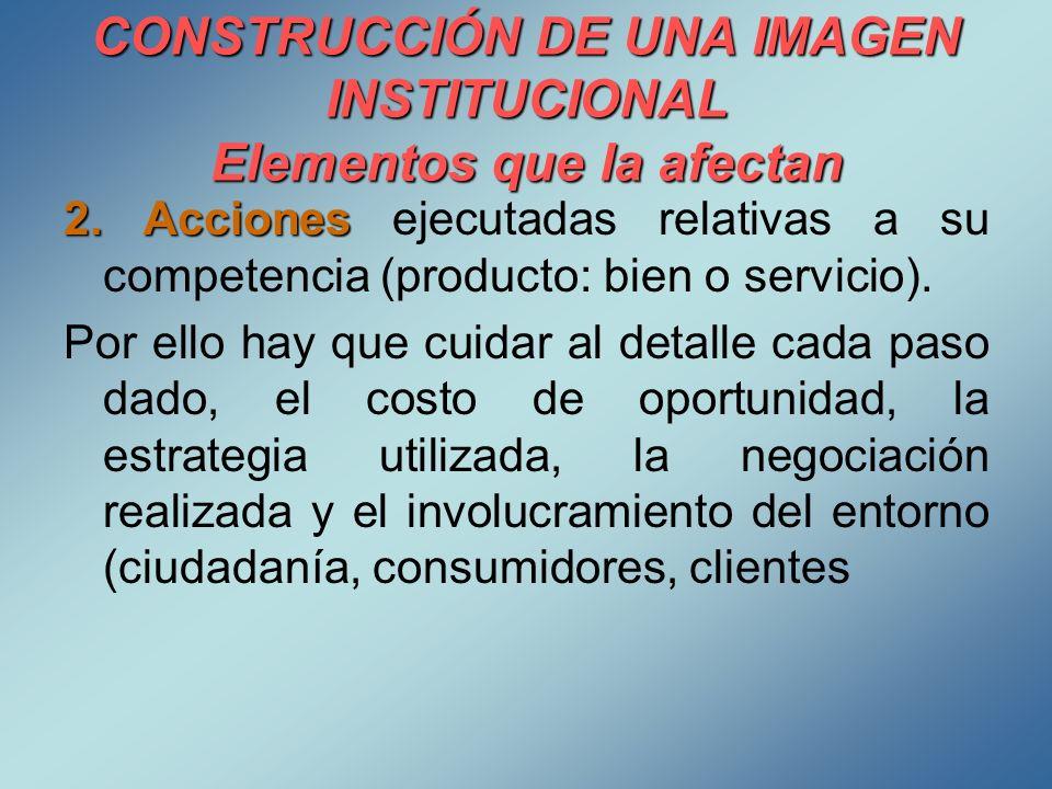 CONSTRUCCIÓN DE UNA IMAGEN INSTITUCIONAL Elementos que la afectan
