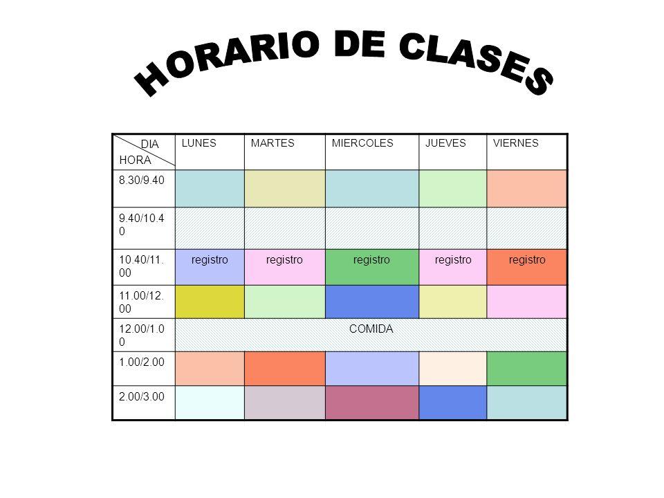 HORARIO DE CLASES DIA HORA 8.30/9.40 9.40/10.40 10.40/11.00 registro