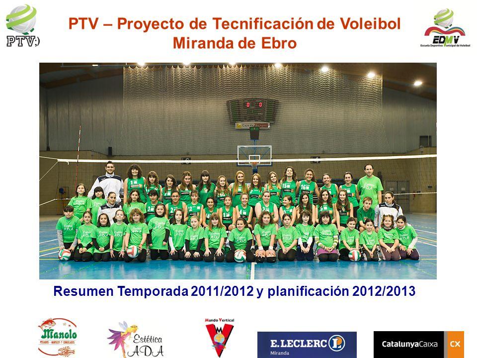 PTV – Proyecto de Tecnificación de Voleibol Miranda de Ebro