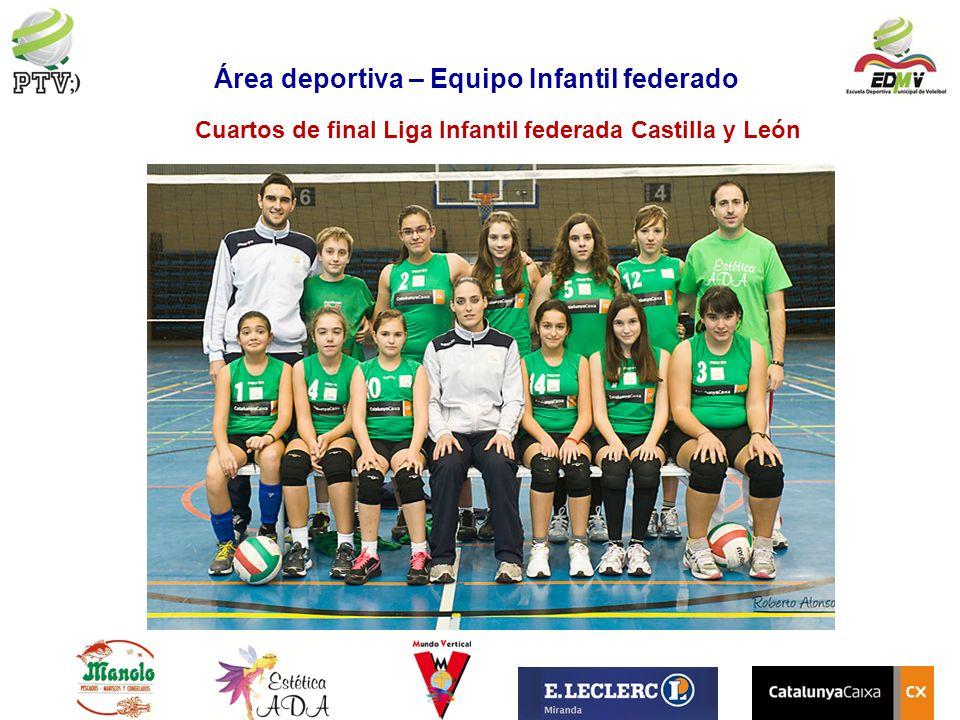 Área deportiva – Equipo Infantil federado
