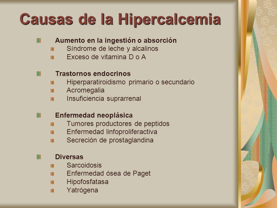 Causas de la Hipercalcemia