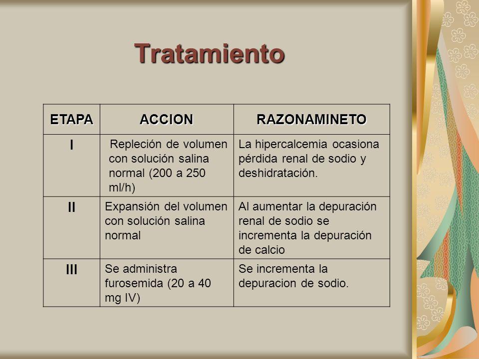 Tratamiento ETAPA ACCION RAZONAMINETO I II III