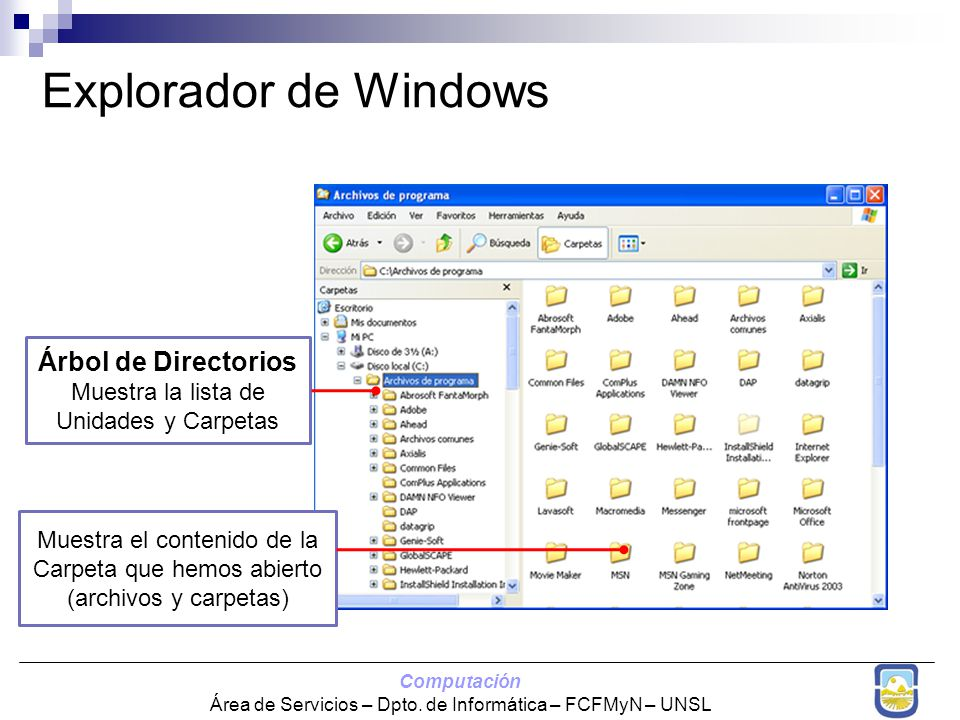 Explorador de Windows Árbol de Directorios