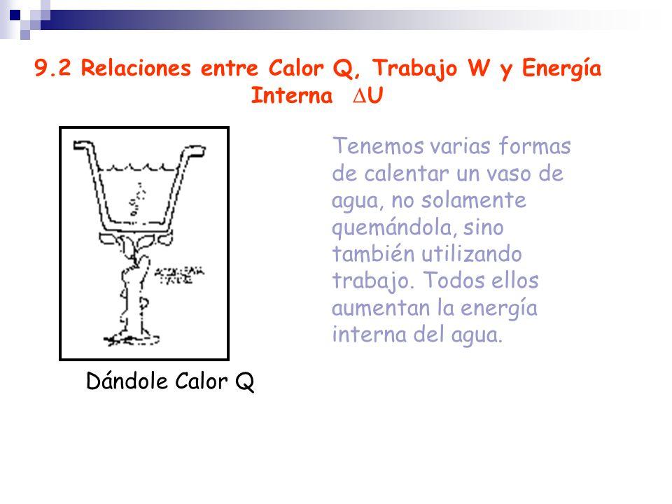 9.2 Relaciones entre Calor Q, Trabajo W y Energía Interna DU