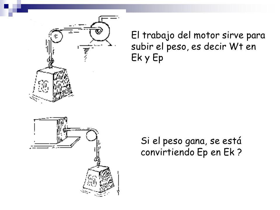 El trabajo del motor sirve para subir el peso, es decir Wt en Ek y Ep