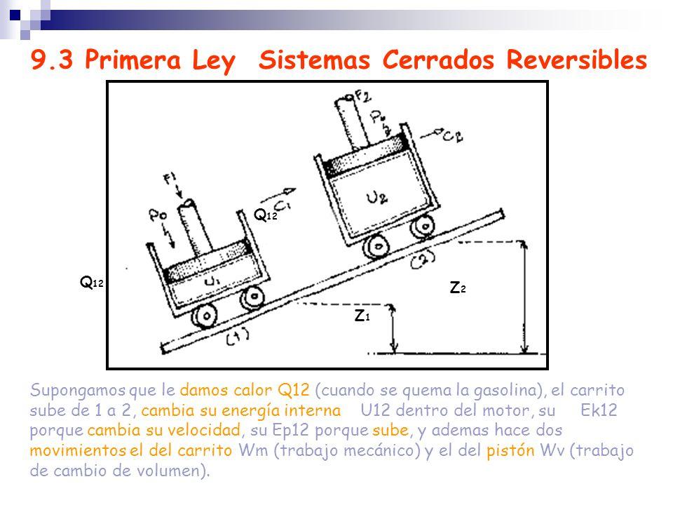9.3 Primera Ley Sistemas Cerrados Reversibles