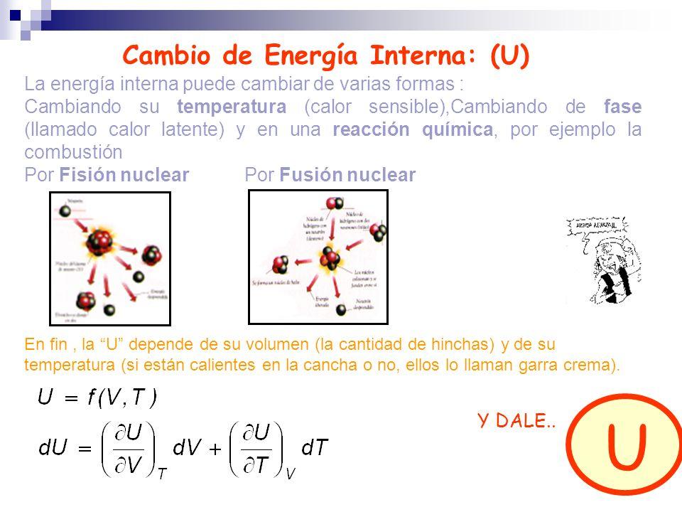 U Cambio de Energía Interna: (U)