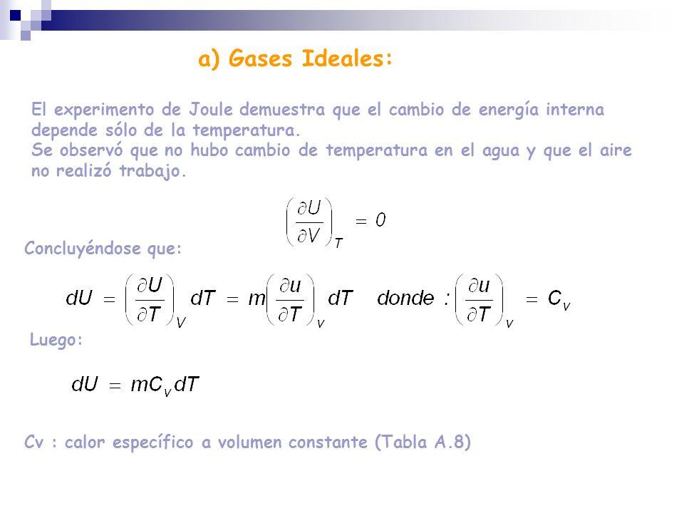 a) Gases Ideales:El experimento de Joule demuestra que el cambio de energía interna depende sólo de la temperatura.