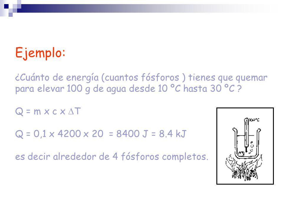Ejemplo: ¿Cuánto de energía (cuantos fósforos ) tienes que quemar para elevar 100 g de agua desde 10 ºC hasta 30 ºC