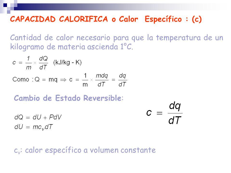 CAPACIDAD CALORIFICA o Calor Específico : (c)
