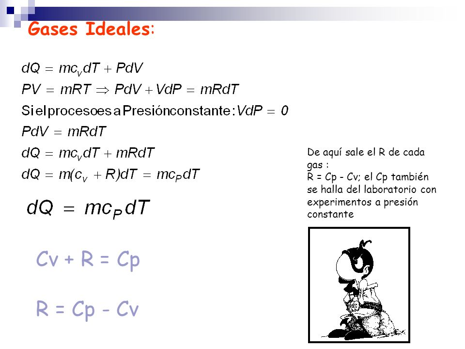 Cv + R = Cp R = Cp - Cv Gases Ideales: De aquí sale el R de cada gas :