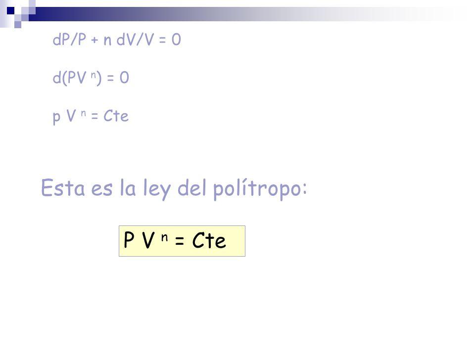 Esta es la ley del polítropo: