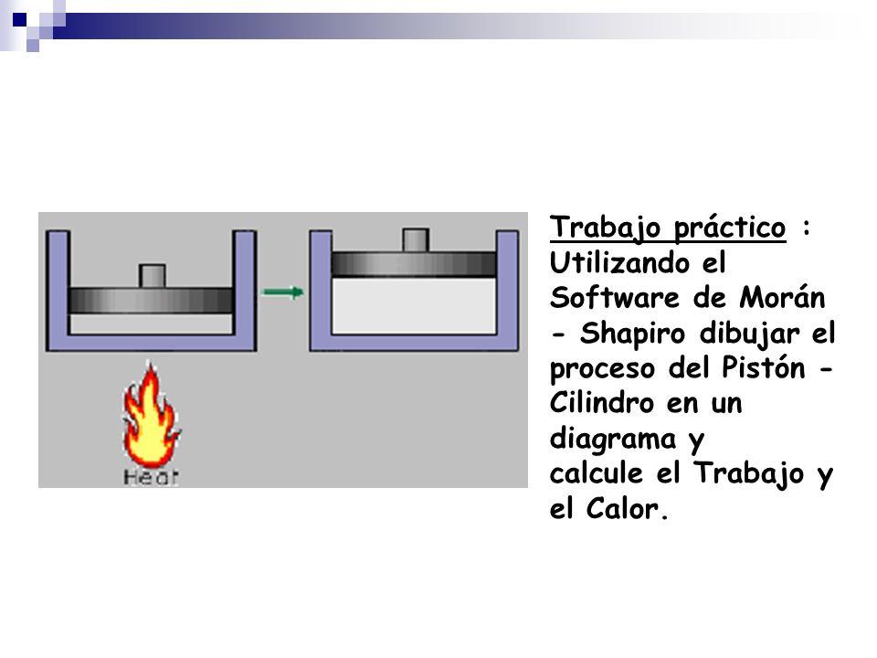 Trabajo práctico : Utilizando el Software de Morán - Shapiro dibujar el proceso del Pistón - Cilindro en un diagrama y