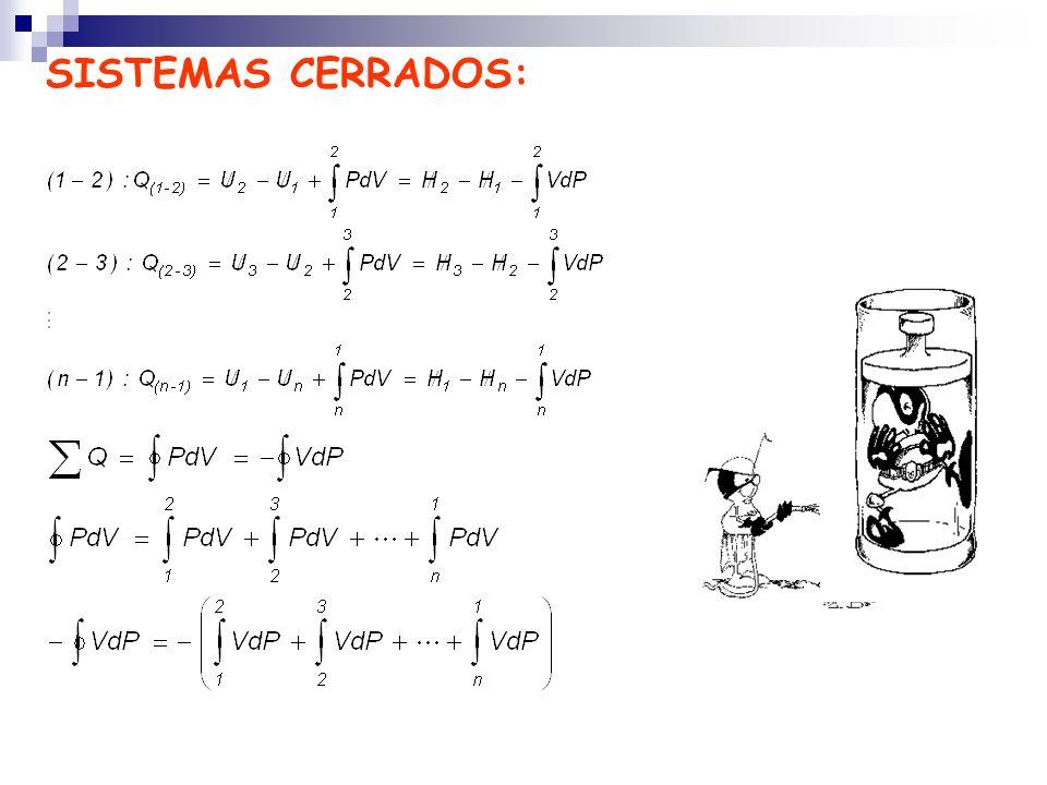 SISTEMAS CERRADOS: