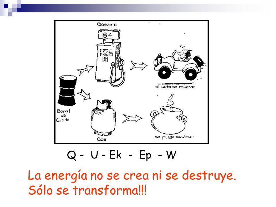 La energía no se crea ni se destruye. Sólo se transforma!!!