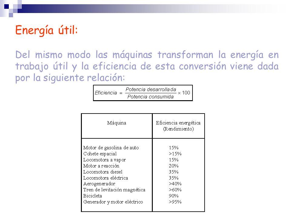 Energía útil: