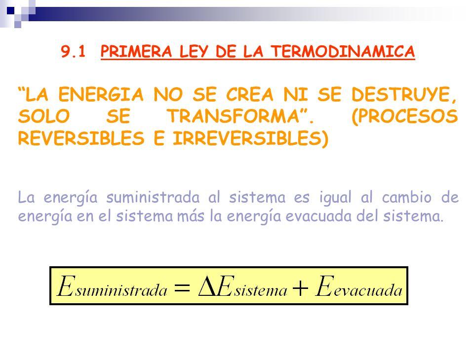 9.1 PRIMERA LEY DE LA TERMODINAMICA