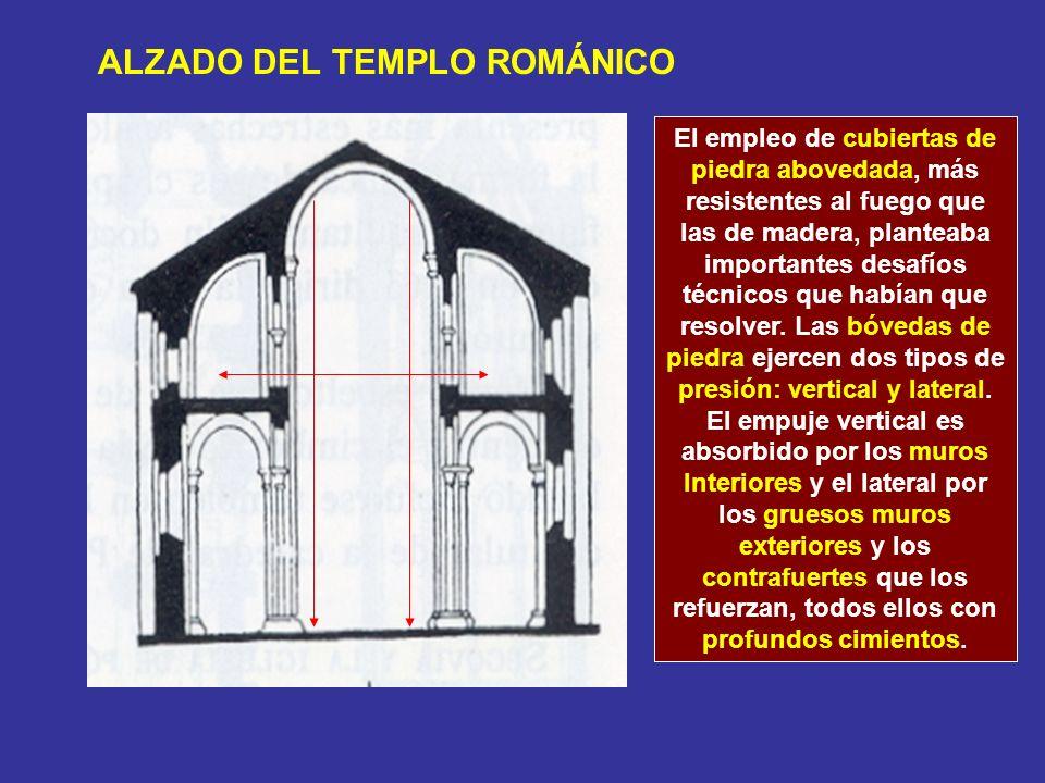 ALZADO DEL TEMPLO ROMÁNICO