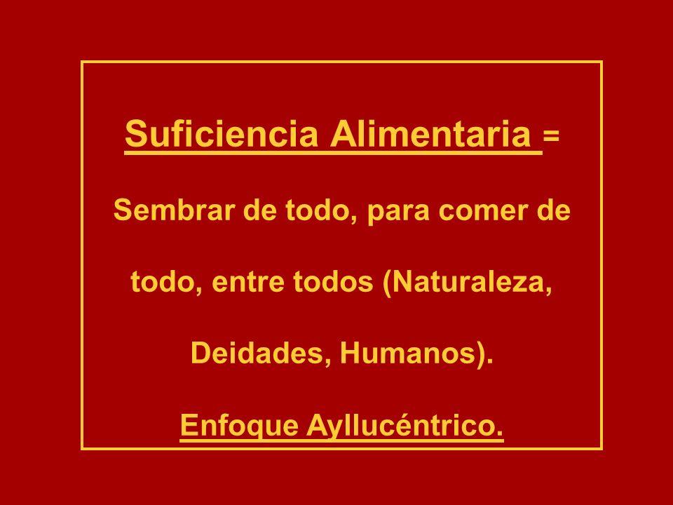 Suficiencia Alimentaria =