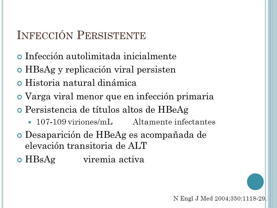 Infección Persistente