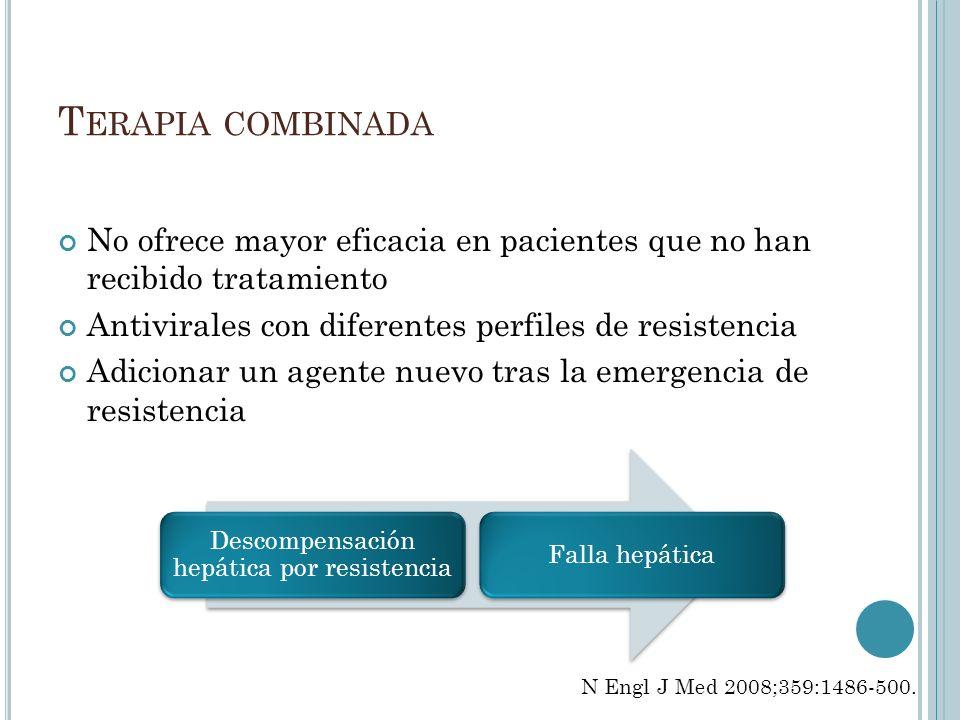 Descompensación hepática por resistencia