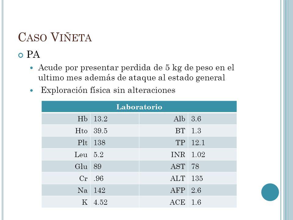 Caso ViñetaPA. Acude por presentar perdida de 5 kg de peso en el ultimo mes además de ataque al estado general.