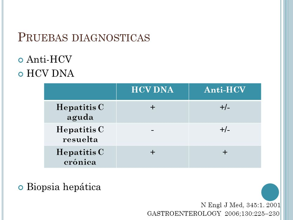 Pruebas diagnosticas Anti-HCV HCV DNA Biopsia hepática HCV DNA