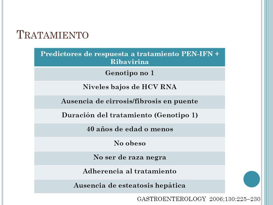 Tratamiento Predictores de respuesta a tratamiento PEN-IFN + Ribavirina. Genotipo no 1. Niveles bajos de HCV RNA.