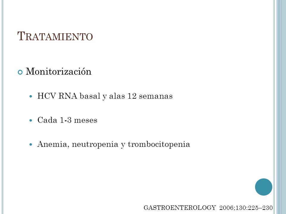 Tratamiento Monitorización HCV RNA basal y alas 12 semanas
