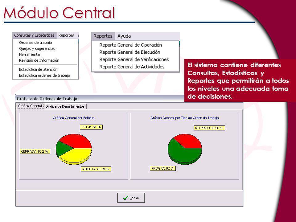 Módulo Central El sistema contiene diferentes Consultas, Estadísticas y Reportes que permitirán a todos los niveles una adecuada toma de decisiones.